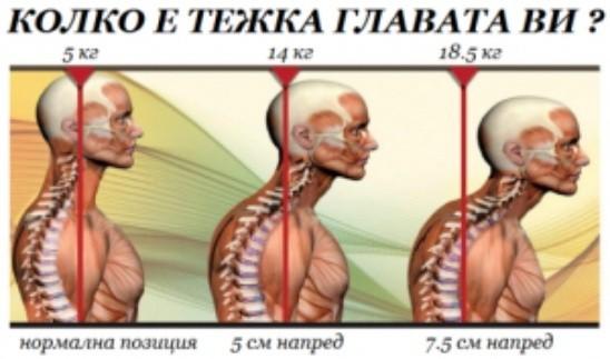 Тест №6 Този тест има за цел да установи до колко тялото е балансирано.