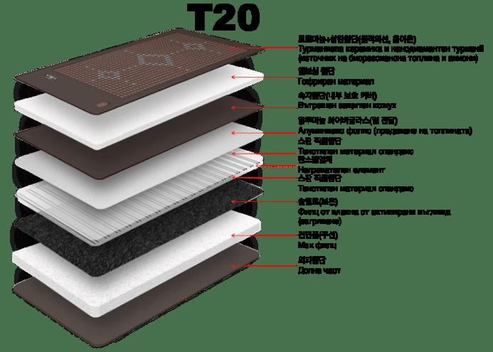 Мултифункционален термомасажор Т20