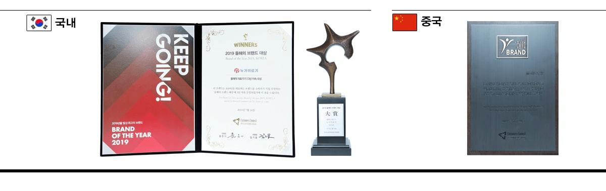 Nuga Best - Марка на годината за трета поредна година